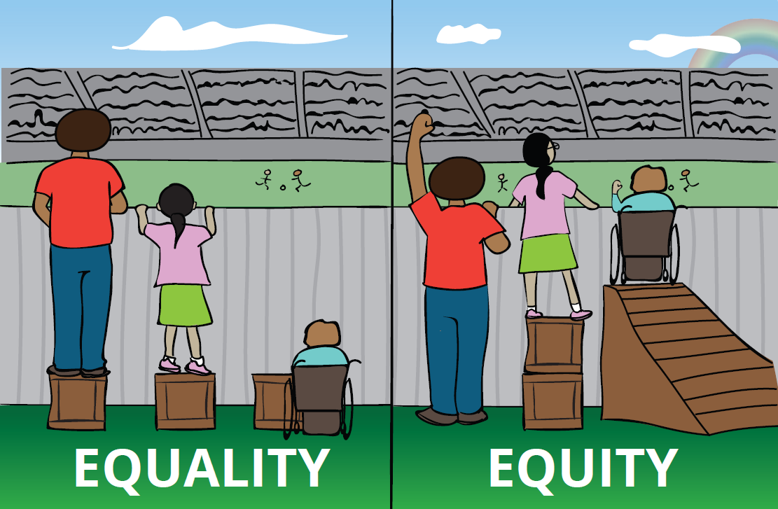 Celebrating Equity and Inclusion  Bridging Diversity Newsletter Summer